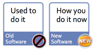 Software implementation- Workflow
