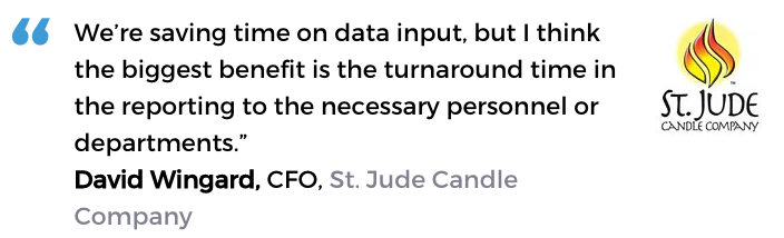 Acctivate inventory software with custom reporting user, St. Jude Candle Company
