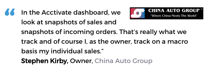 Acctivate inventory dashboard user, China Auto Group