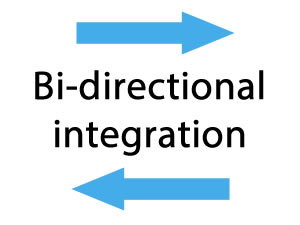 Inventory management software solutions: Bi-directional integration