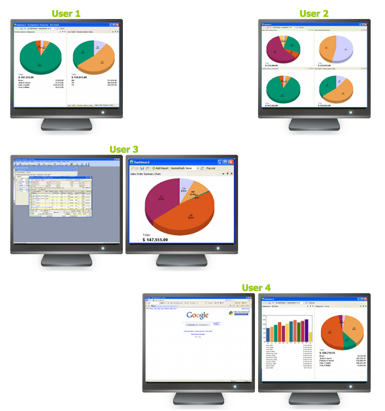 QuickBooks inventory dashboard