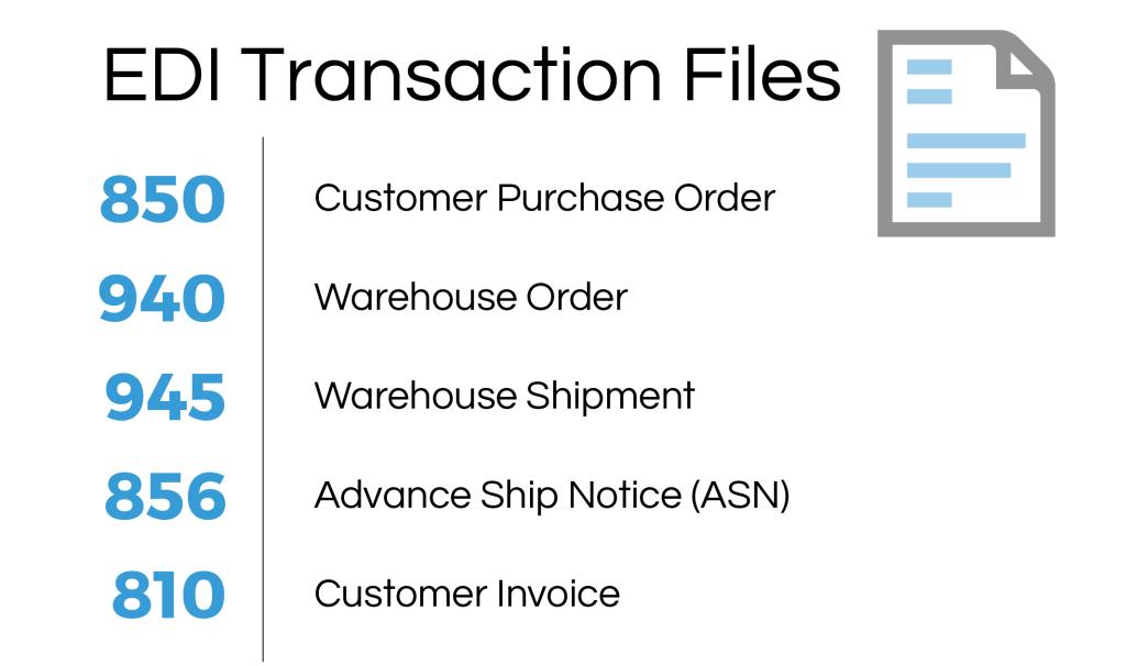 EDI questions regarding transaction files