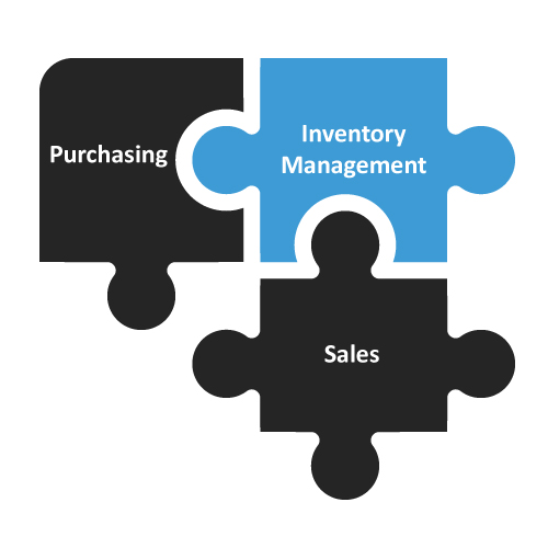 Importance of inventory management and S&OP