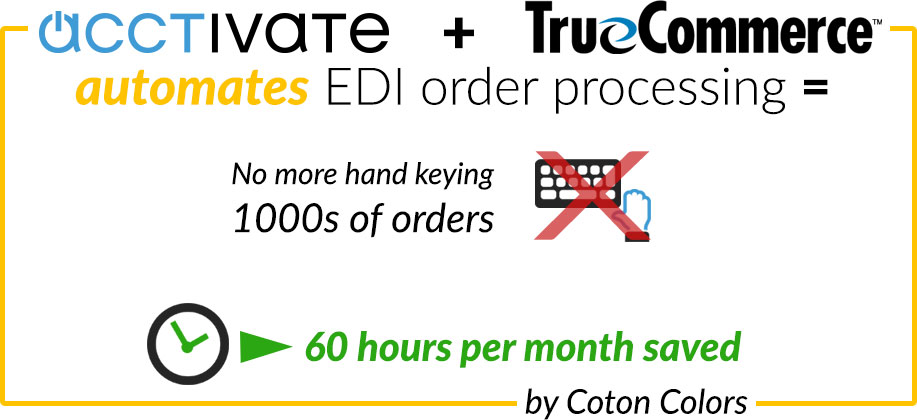 Coton Colors gains 60 hours a month with EDI order processing automation