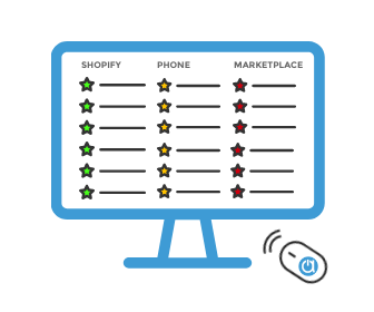 shopify order management quickbooks
