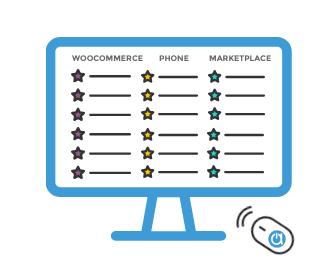 WooCommerce order management quickbooks