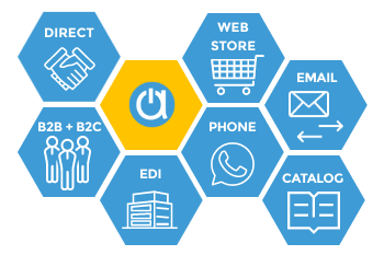 Order management software for BigCommerce by Acctivate