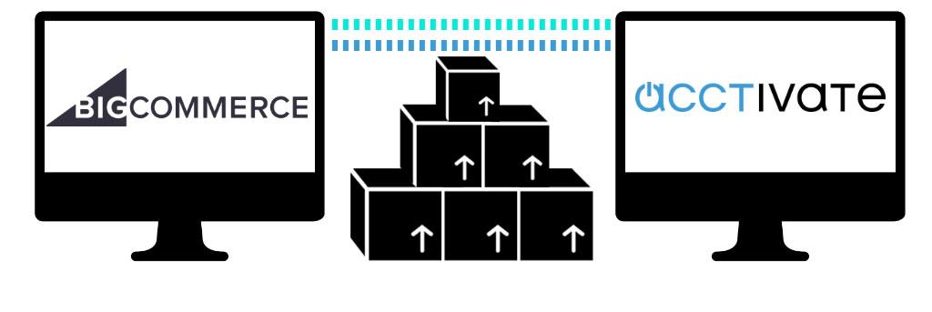 Order management software for BigCommerce