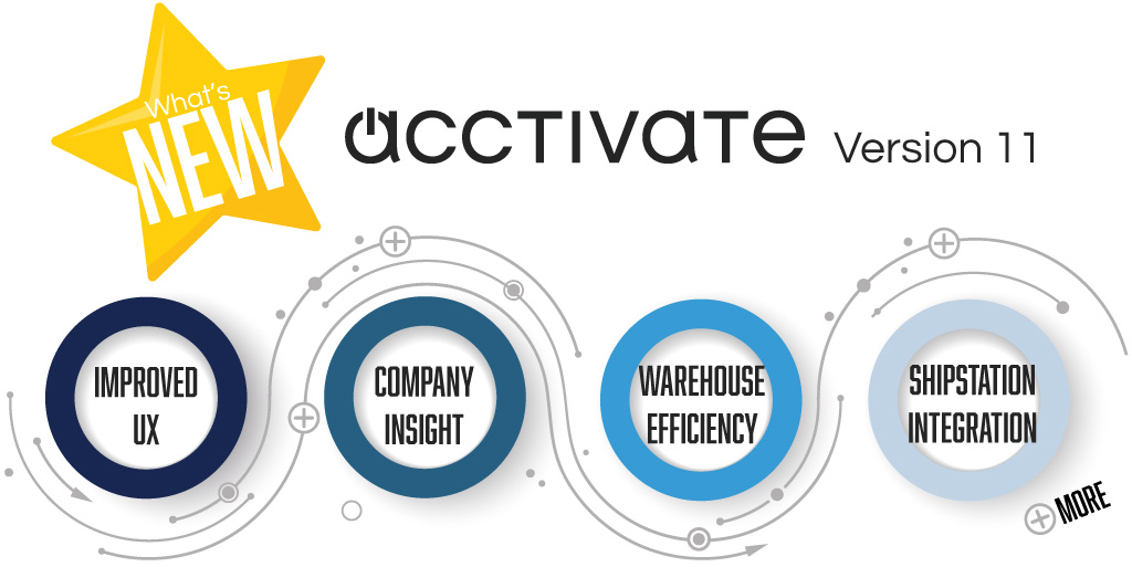 What's New in Acctivate Version 11