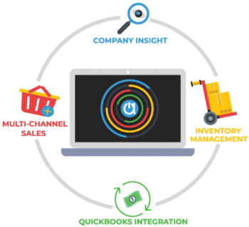Inventory cost management software for small to mid sized businesses outgrowing QuickBooks
