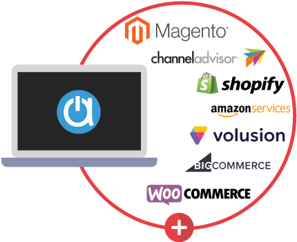 eCommerce platform integrations