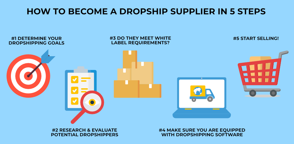 how to become a dropship supplier